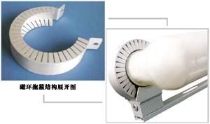LVD无极灯, 产异化优势, 特有磁环结构